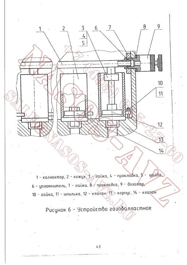 инструкция по эксплуатации авз 20д - фото 2